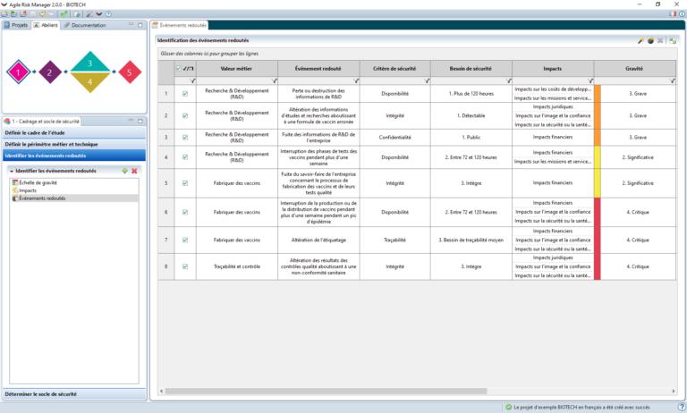 Agile Risk Manager - Atelier 1 - Identification des évènements redoutés
