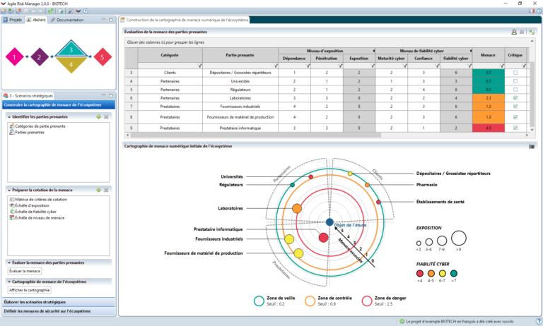 Agile Risk Manager - Atelier 3 - Cartographie des parties prenantes