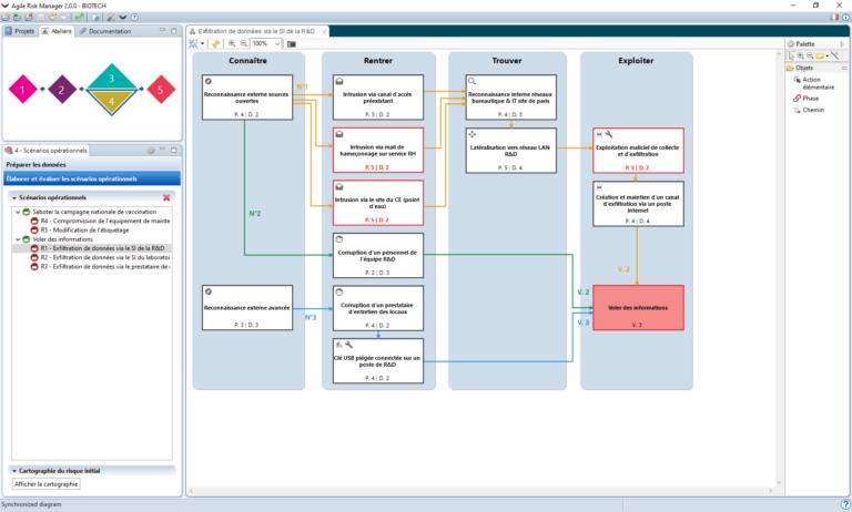 Agile Risk Manager - Atelier 4 - Scénarios opérationnels