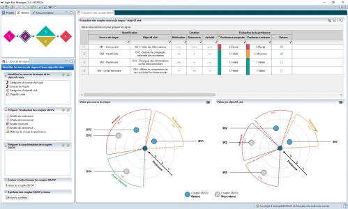 Agile Risk Manager - Atelier 2 - Evaluation des couples de source de risque par objectif visé